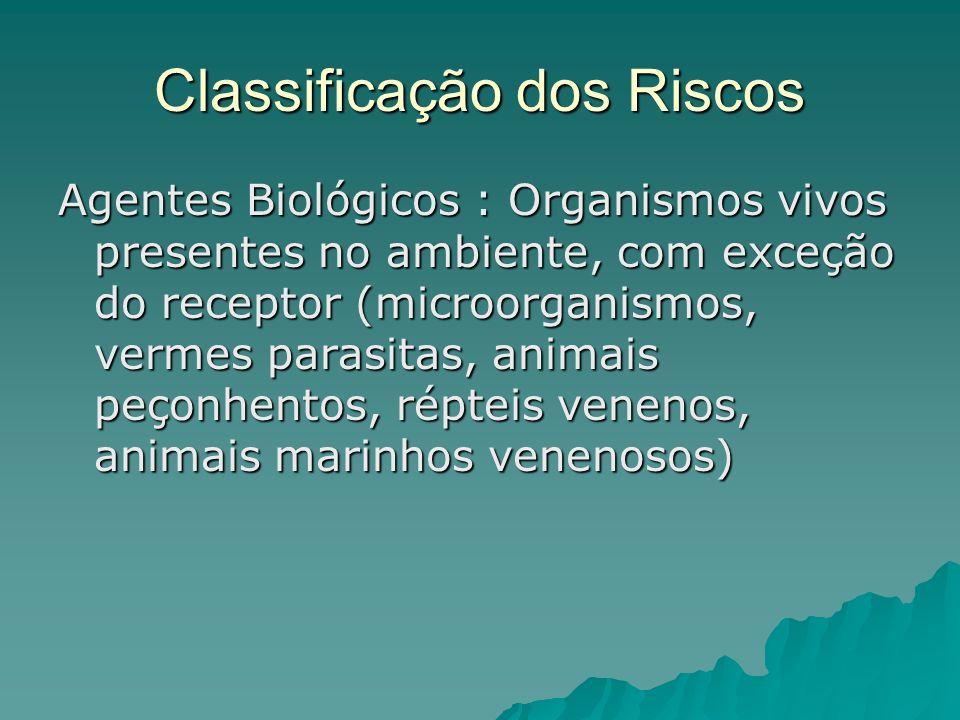 Classificação dos Riscos Agentes Biológicos : Organismos vivos presentes no ambiente, com exceção do receptor (microorganismos, vermes parasitas, anim