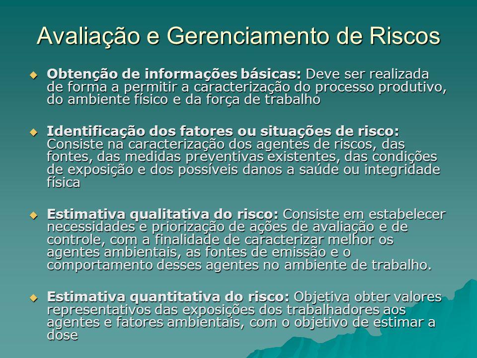 Obtenção de informações básicas: Deve ser realizada de forma a permitir a caracterização do processo produtivo, do ambiente físico e da força de traba