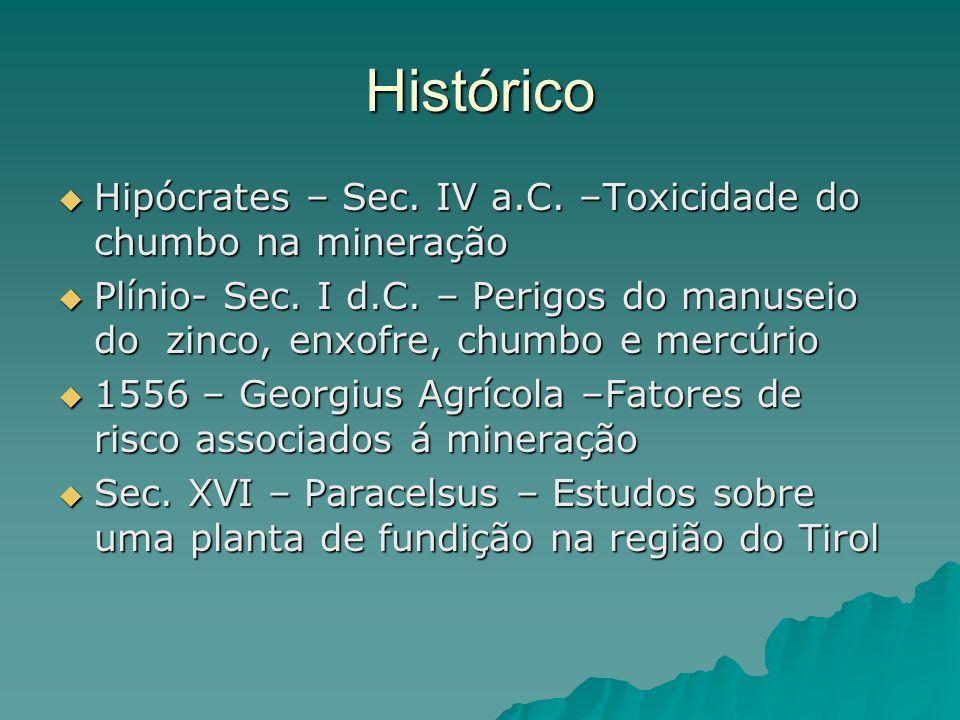 Histórico Hipócrates – Sec. IV a.C. –Toxicidade do chumbo na mineração Hipócrates – Sec. IV a.C. –Toxicidade do chumbo na mineração Plínio- Sec. I d.C