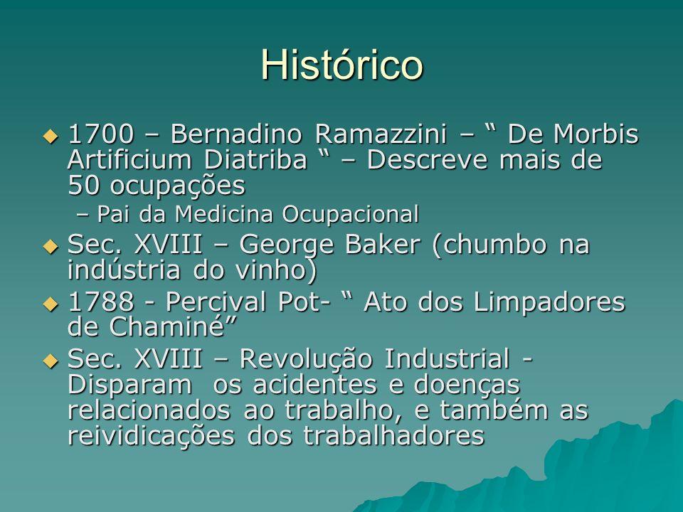 Histórico 1700 – Bernadino Ramazzini – De Morbis Artificium Diatriba – Descreve mais de 50 ocupações 1700 – Bernadino Ramazzini – De Morbis Artificium