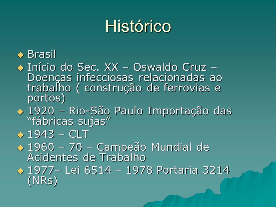 Histórico Brasil Brasil Início do Sec. XX – Oswaldo Cruz – Doenças infecciosas relacionadas ao trabalho ( construção de ferrovias e portos) Início do