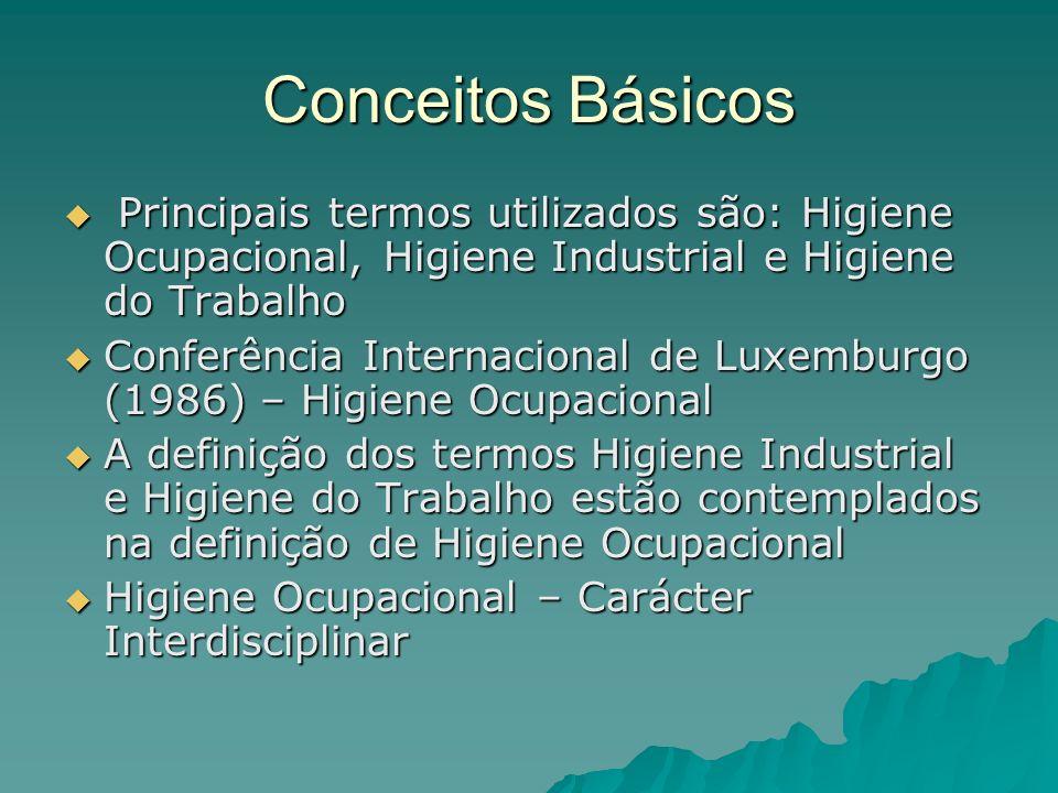 Conceitos Básicos Principais termos utilizados são: Higiene Ocupacional, Higiene Industrial e Higiene do Trabalho Principais termos utilizados são: Hi