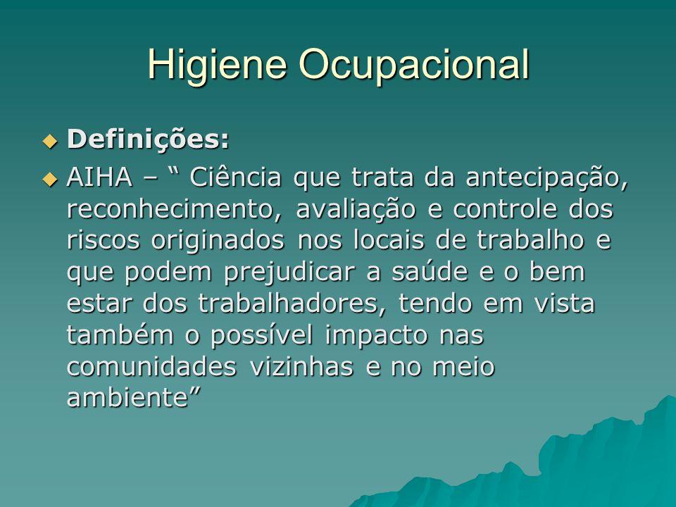 Higiene Ocupacional Definições: Definições: AIHA – Ciência que trata da antecipação, reconhecimento, avaliação e controle dos riscos originados nos lo