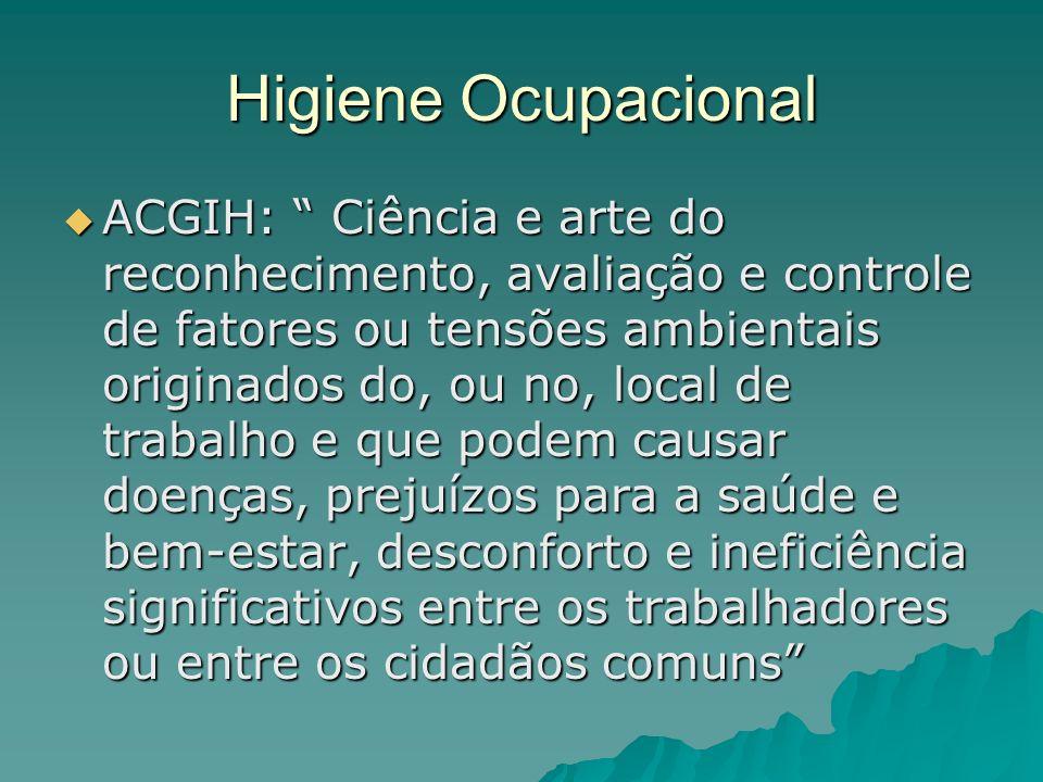 Higiene Ocupacional ACGIH: Ciência e arte do reconhecimento, avaliação e controle de fatores ou tensões ambientais originados do, ou no, local de trab