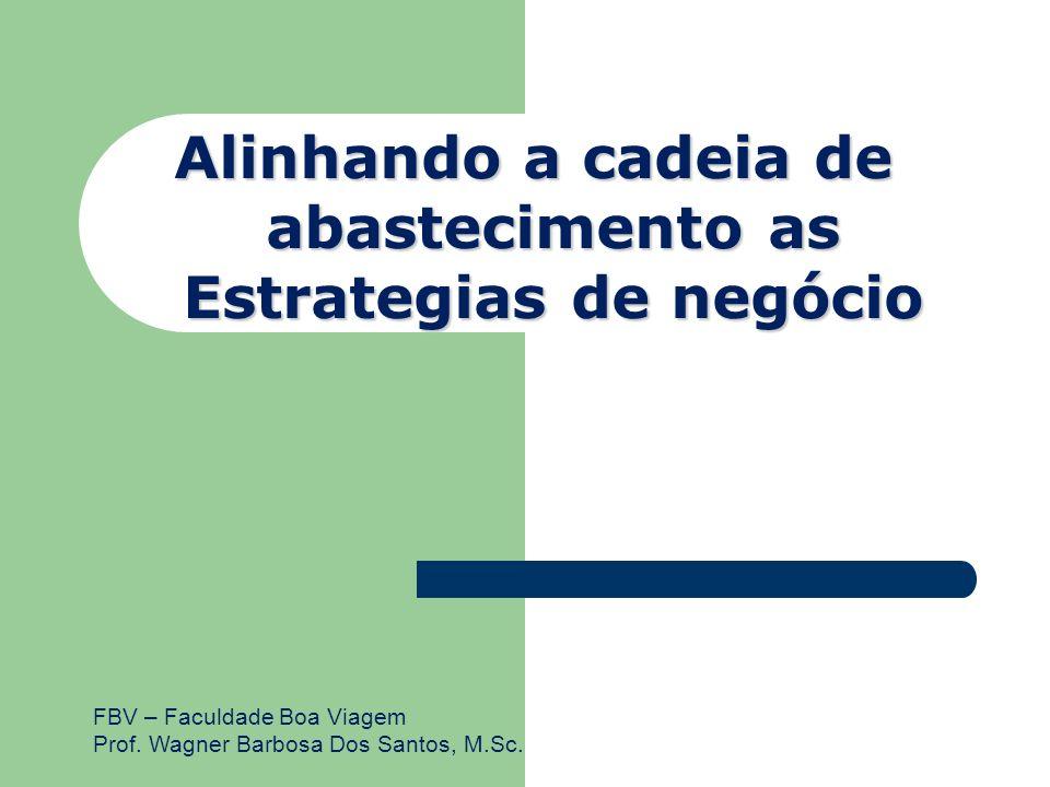 FBV – Faculdade Boa Viagem Prof. Wagner Barbosa Dos Santos, M.Sc. Alinhando a cadeia de abastecimento as Estrategias de negócio
