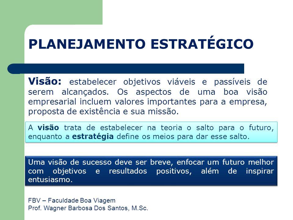 FBV – Faculdade Boa Viagem Prof. Wagner Barbosa Dos Santos, M.Sc. Visão: estabelecer objetivos viáveis e passíveis de serem alcançados. Os aspectos de