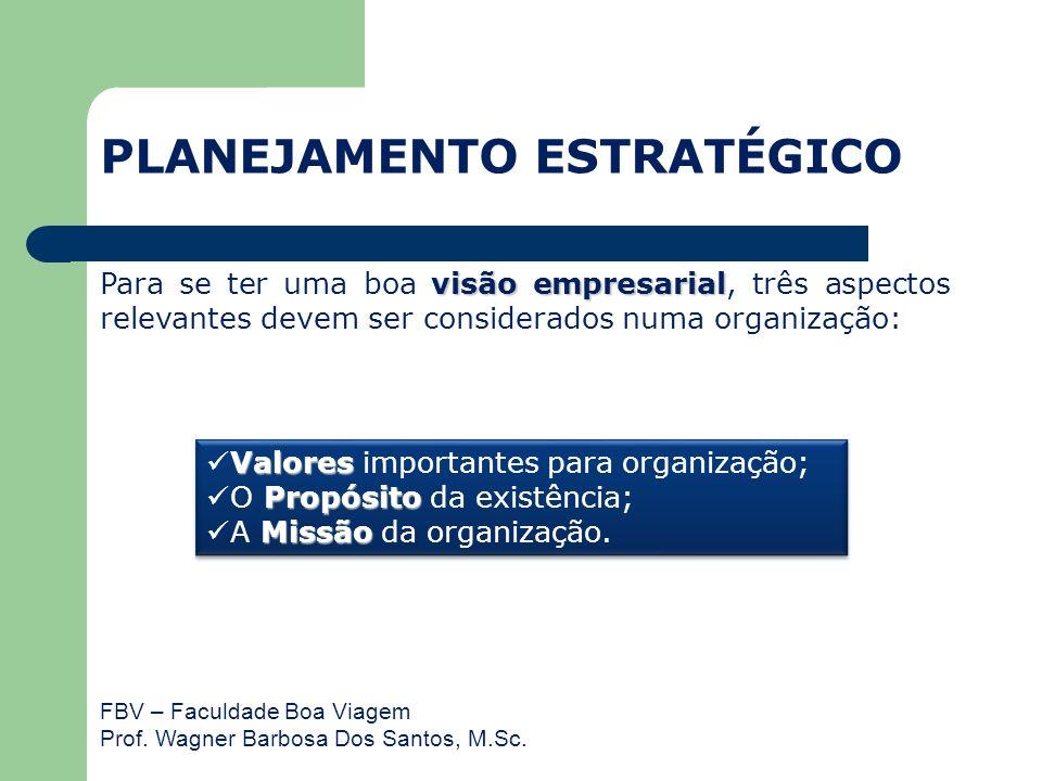 FBV – Faculdade Boa Viagem Prof. Wagner Barbosa Dos Santos, M.Sc. visão empresarial Para se ter uma boa visão empresarial, três aspectos relevantes de