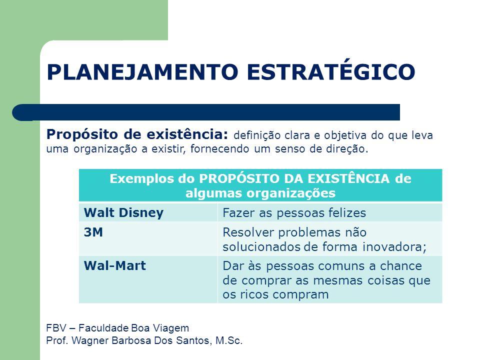 FBV – Faculdade Boa Viagem Prof. Wagner Barbosa Dos Santos, M.Sc. Propósito de existência: definição clara e objetiva do que leva uma organização a ex