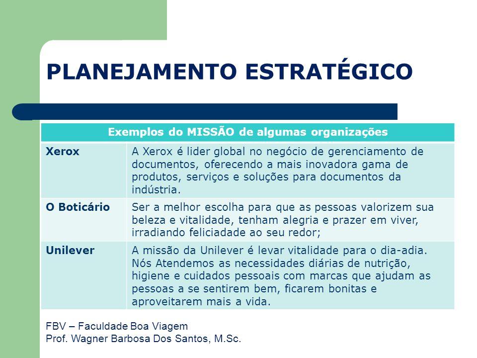 FBV – Faculdade Boa Viagem Prof. Wagner Barbosa Dos Santos, M.Sc. PLANEJAMENTO ESTRATÉGICO Exemplos do MISSÃO de algumas organizações XeroxA Xerox é l
