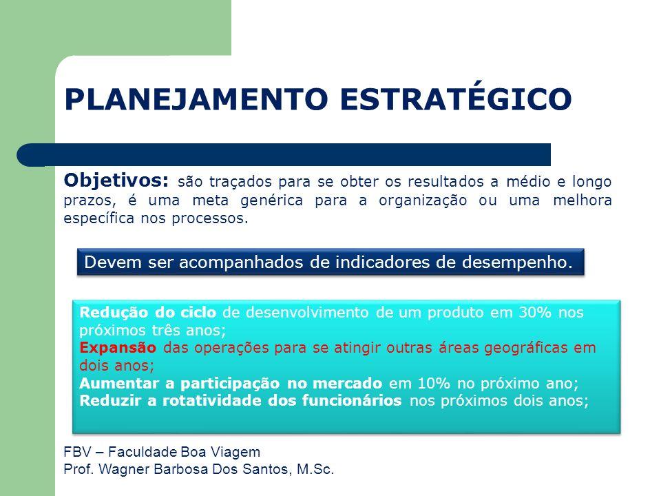 FBV – Faculdade Boa Viagem Prof. Wagner Barbosa Dos Santos, M.Sc. Objetivos: são traçados para se obter os resultados a médio e longo prazos, é uma me