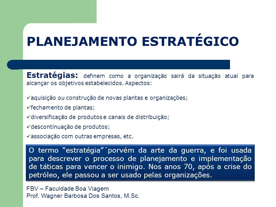 FBV – Faculdade Boa Viagem Prof. Wagner Barbosa Dos Santos, M.Sc. Estratégias: definem como a organização sairá da situação atual para alcançar os obj