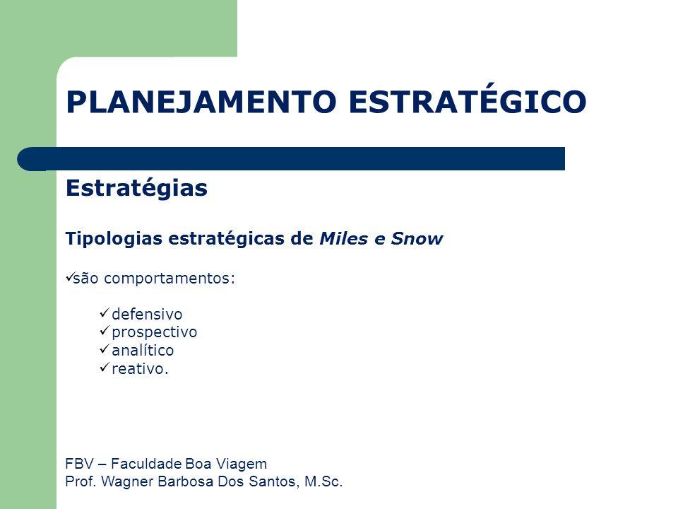 FBV – Faculdade Boa Viagem Prof. Wagner Barbosa Dos Santos, M.Sc. Estratégias Tipologias estratégicas de Miles e Snow são comportamentos: defensivo pr