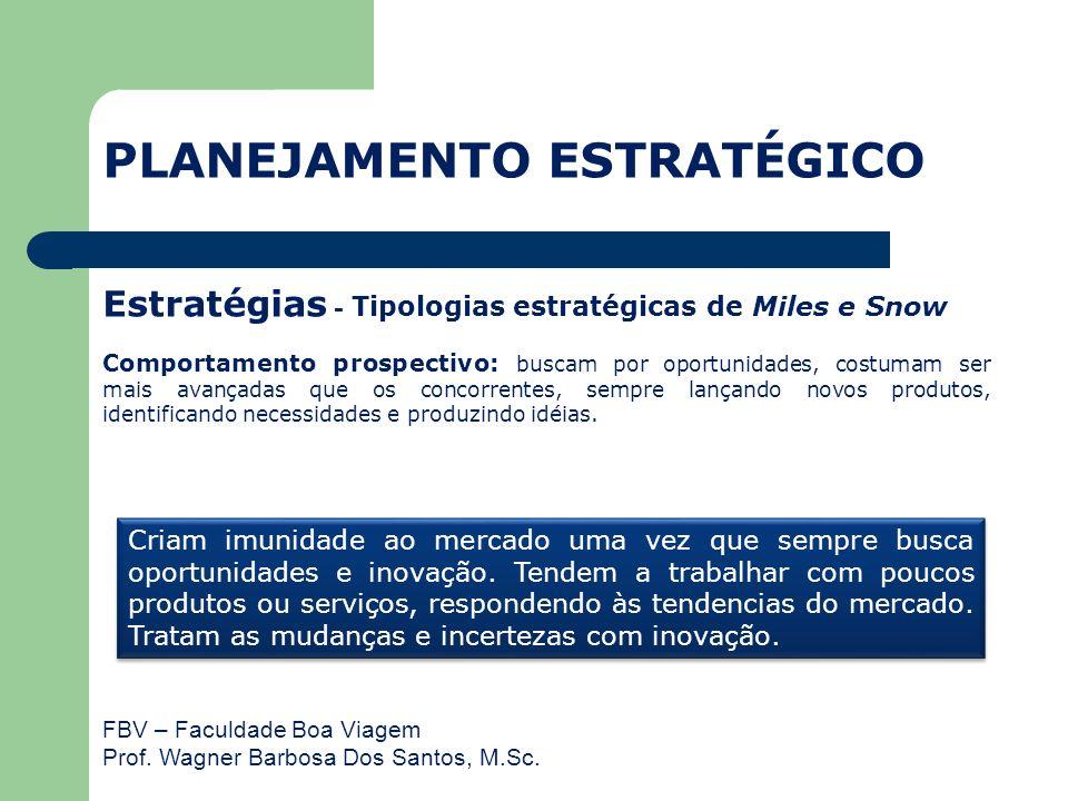 FBV – Faculdade Boa Viagem Prof. Wagner Barbosa Dos Santos, M.Sc. Estratégias - Tipologias estratégicas de Miles e Snow Comportamento prospectivo: bus
