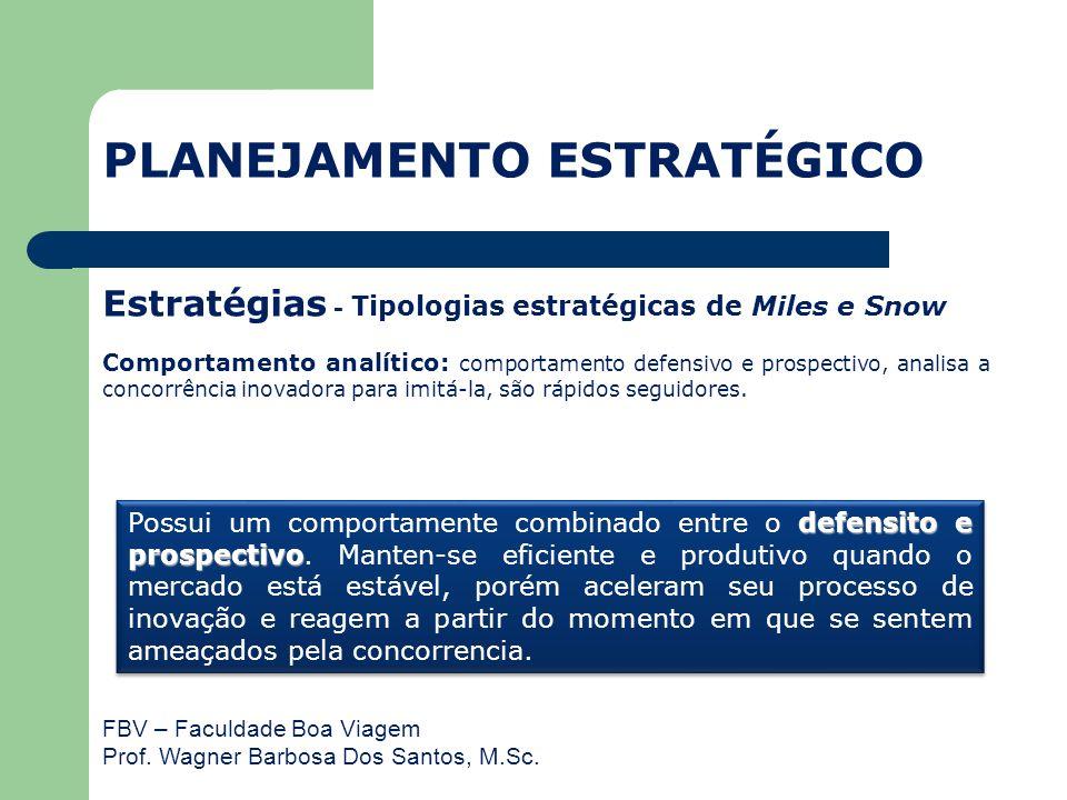 FBV – Faculdade Boa Viagem Prof. Wagner Barbosa Dos Santos, M.Sc. Estratégias - Tipologias estratégicas de Miles e Snow Comportamento analítico: compo