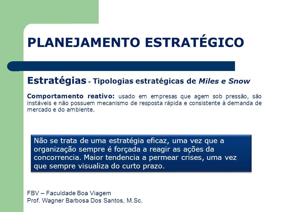 FBV – Faculdade Boa Viagem Prof. Wagner Barbosa Dos Santos, M.Sc. Estratégias - Tipologias estratégicas de Miles e Snow Comportamento reativo: usado e
