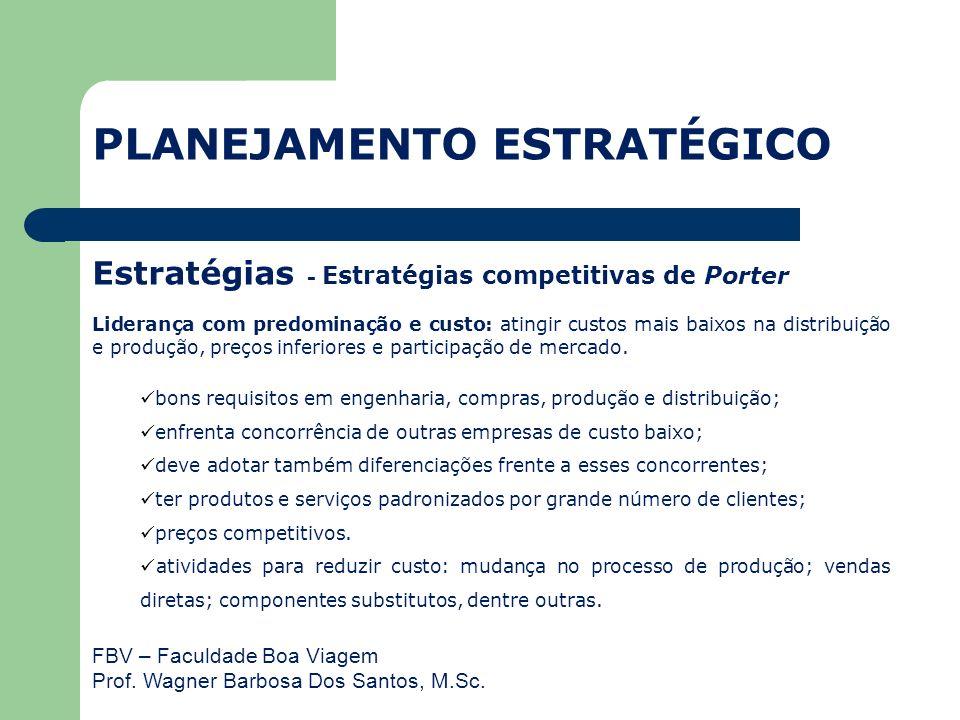FBV – Faculdade Boa Viagem Prof. Wagner Barbosa Dos Santos, M.Sc. Estratégias - Estratégias competitivas de Porter Liderança com predominação e custo: