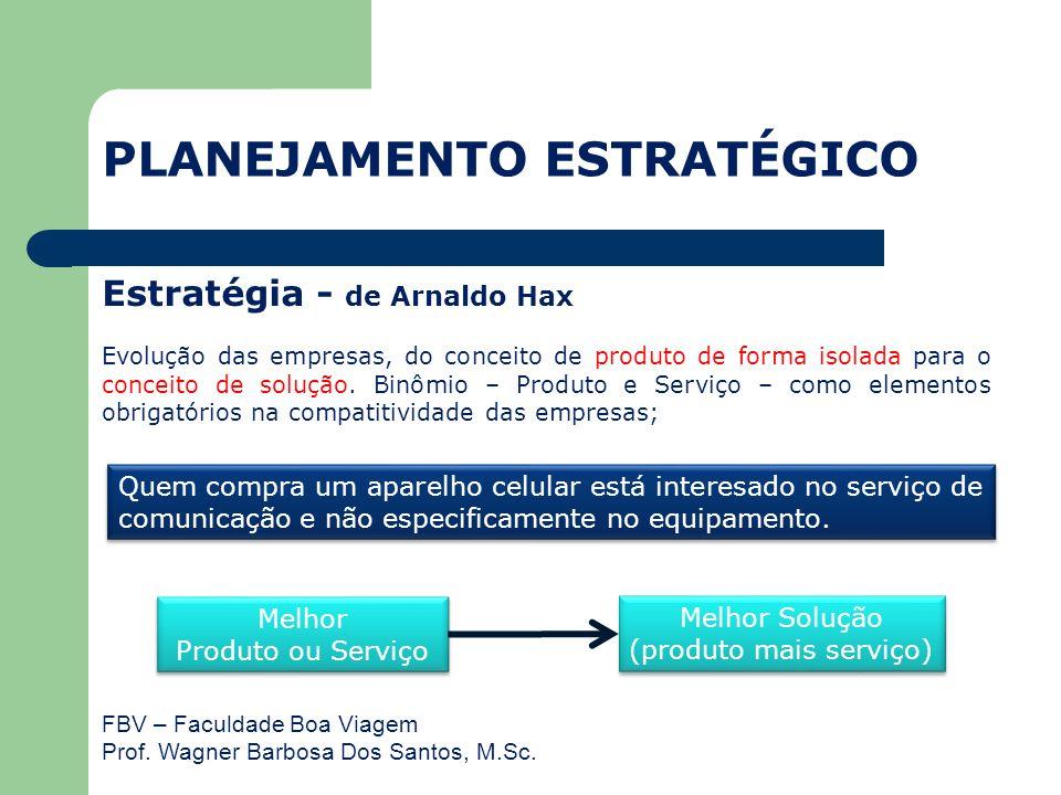 FBV – Faculdade Boa Viagem Prof. Wagner Barbosa Dos Santos, M.Sc. Estratégia - de Arnaldo Hax Evolução das empresas, do conceito de produto de forma i