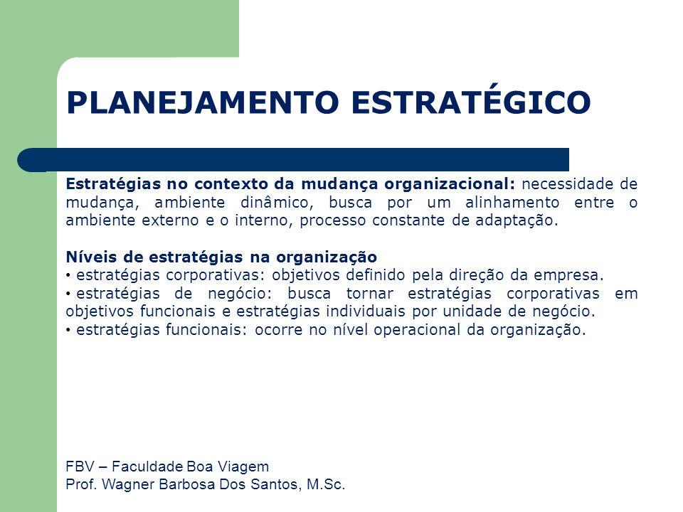 FBV – Faculdade Boa Viagem Prof. Wagner Barbosa Dos Santos, M.Sc. Estratégias no contexto da mudança organizacional: necessidade de mudança, ambiente