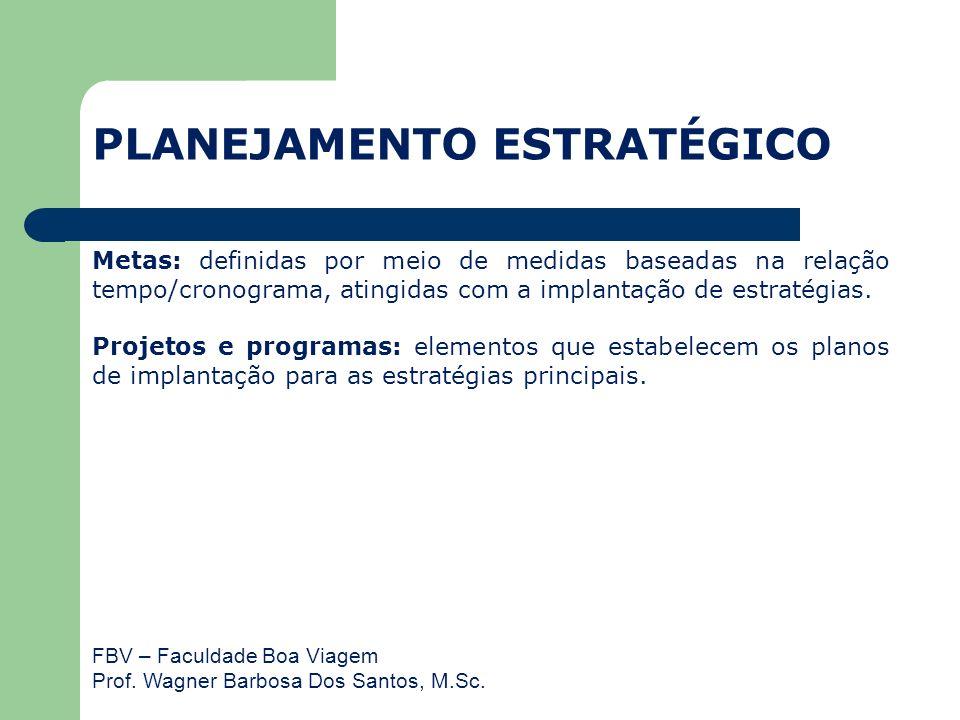 FBV – Faculdade Boa Viagem Prof. Wagner Barbosa Dos Santos, M.Sc. Metas: definidas por meio de medidas baseadas na relação tempo/cronograma, atingidas