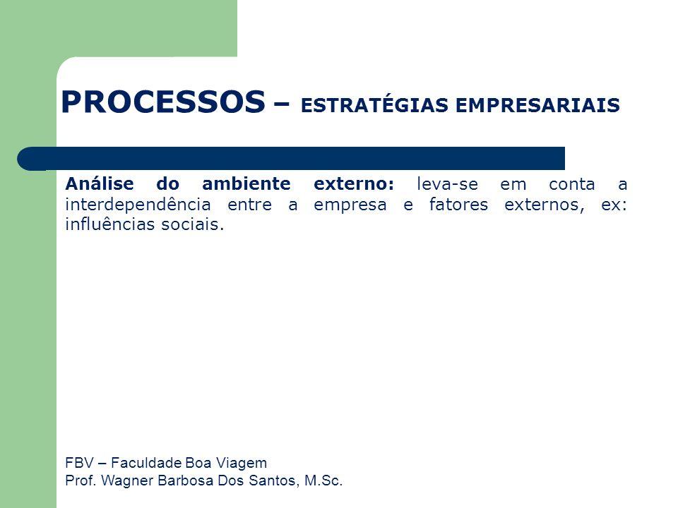 FBV – Faculdade Boa Viagem Prof. Wagner Barbosa Dos Santos, M.Sc. Análise do ambiente externo: leva-se em conta a interdependência entre a empresa e f
