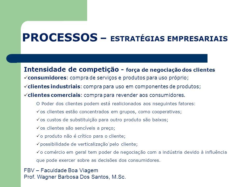 FBV – Faculdade Boa Viagem Prof. Wagner Barbosa Dos Santos, M.Sc. Intensidade de competição - força de negociação dos clientes consumidores: compra de
