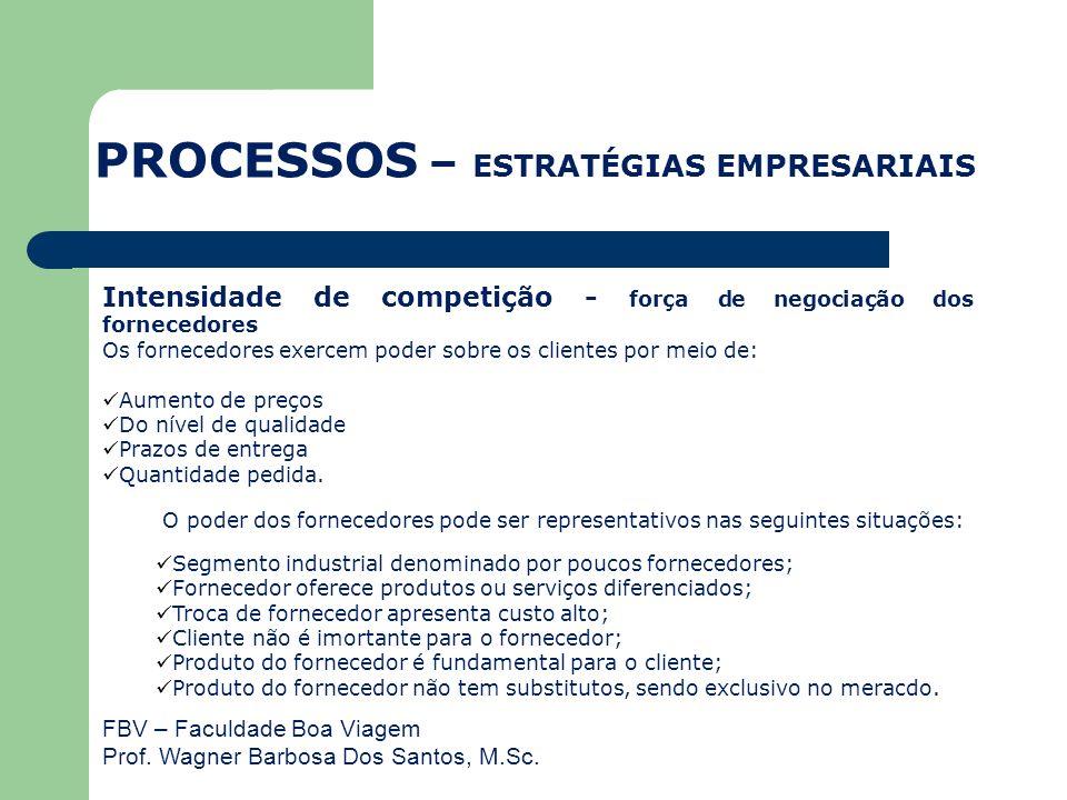 FBV – Faculdade Boa Viagem Prof. Wagner Barbosa Dos Santos, M.Sc. Intensidade de competição - força de negociação dos fornecedores Os fornecedores exe