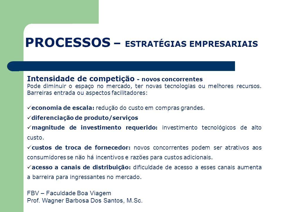 FBV – Faculdade Boa Viagem Prof. Wagner Barbosa Dos Santos, M.Sc. Intensidade de competição - novos concorrentes Pode diminuir o espaço no mercado, te