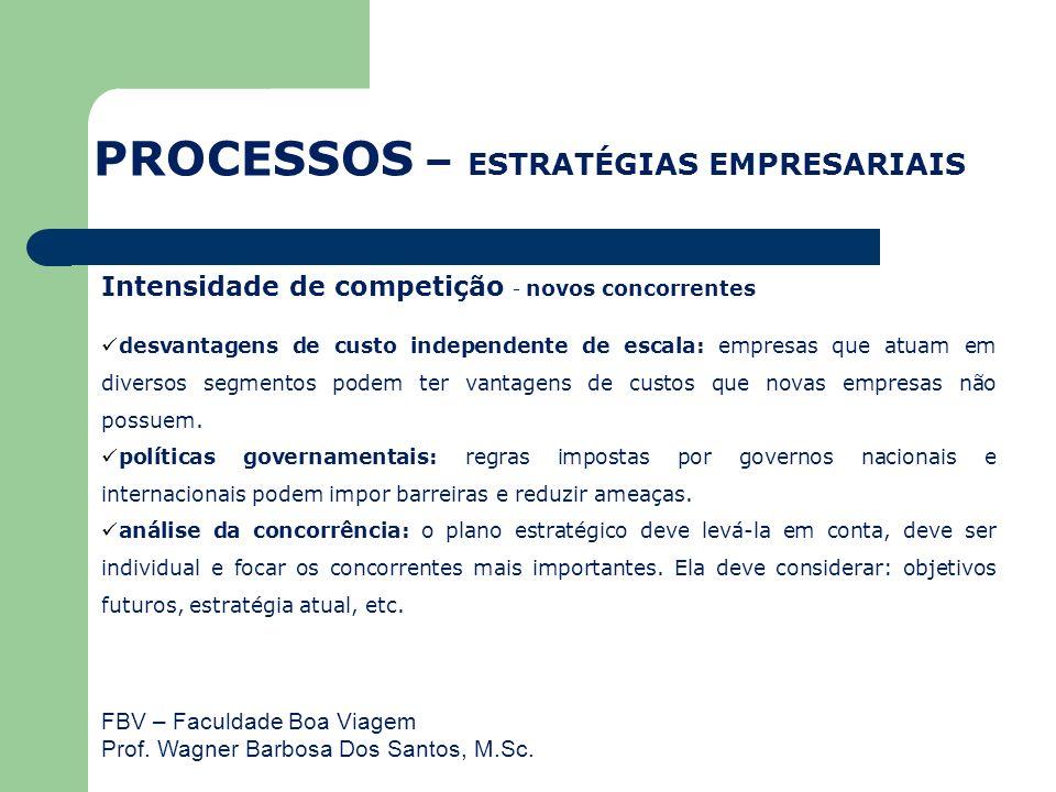 FBV – Faculdade Boa Viagem Prof. Wagner Barbosa Dos Santos, M.Sc. Intensidade de competição - novos concorrentes desvantagens de custo independente de