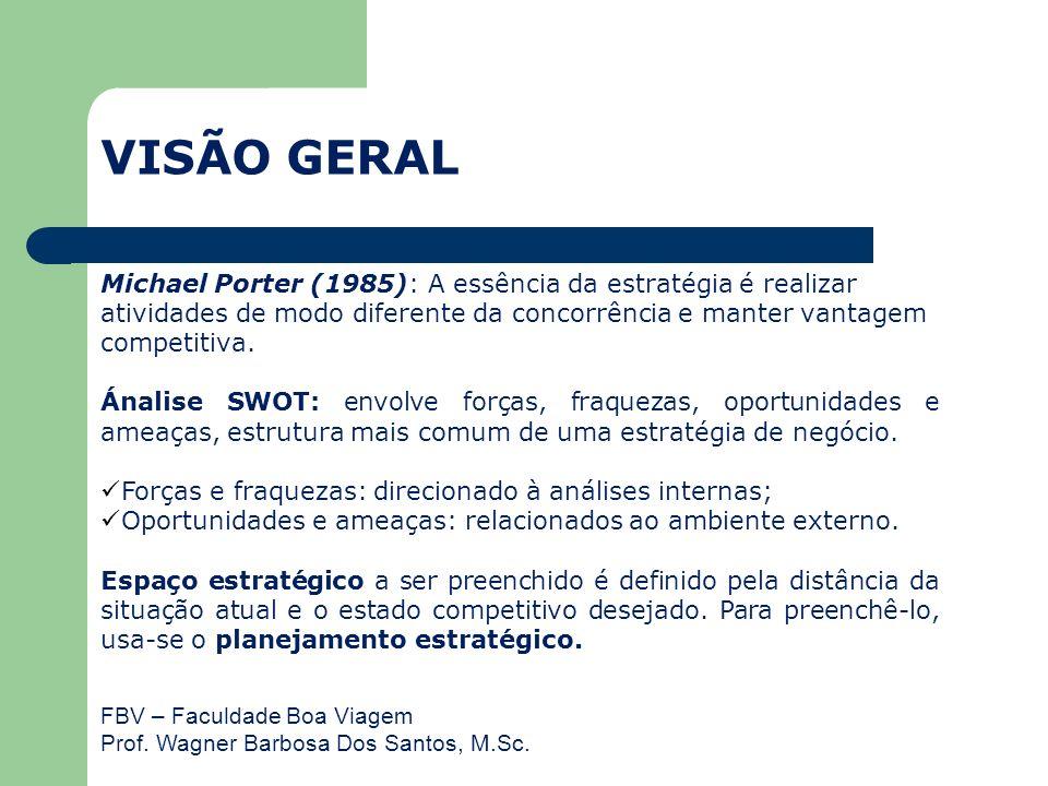 FBV – Faculdade Boa Viagem Prof. Wagner Barbosa Dos Santos, M.Sc. Michael Porter (1985): A essência da estratégia é realizar atividades de modo difere