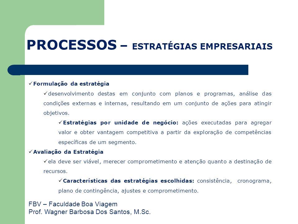 FBV – Faculdade Boa Viagem Prof. Wagner Barbosa Dos Santos, M.Sc. Formulação da estratégia desenvolvimento destas em conjunto com planos e programas,