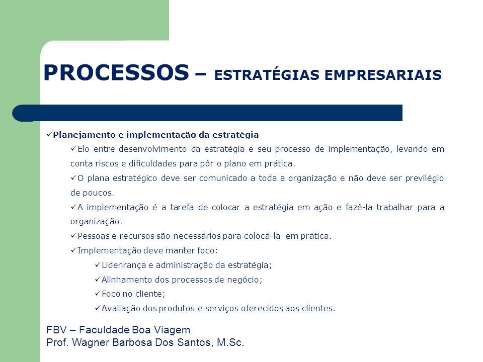 FBV – Faculdade Boa Viagem Prof. Wagner Barbosa Dos Santos, M.Sc. Planejamento e implementação da estratégia Elo entre desenvolvimento da estratégia e
