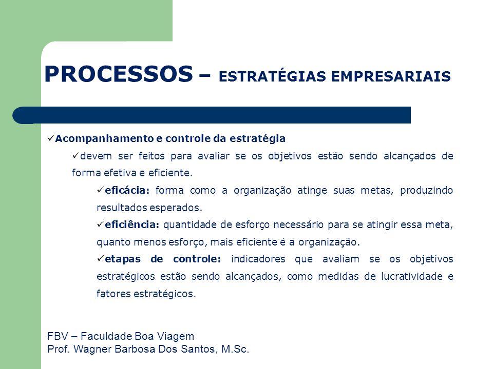 FBV – Faculdade Boa Viagem Prof. Wagner Barbosa Dos Santos, M.Sc. Acompanhamento e controle da estratégia devem ser feitos para avaliar se os objetivo