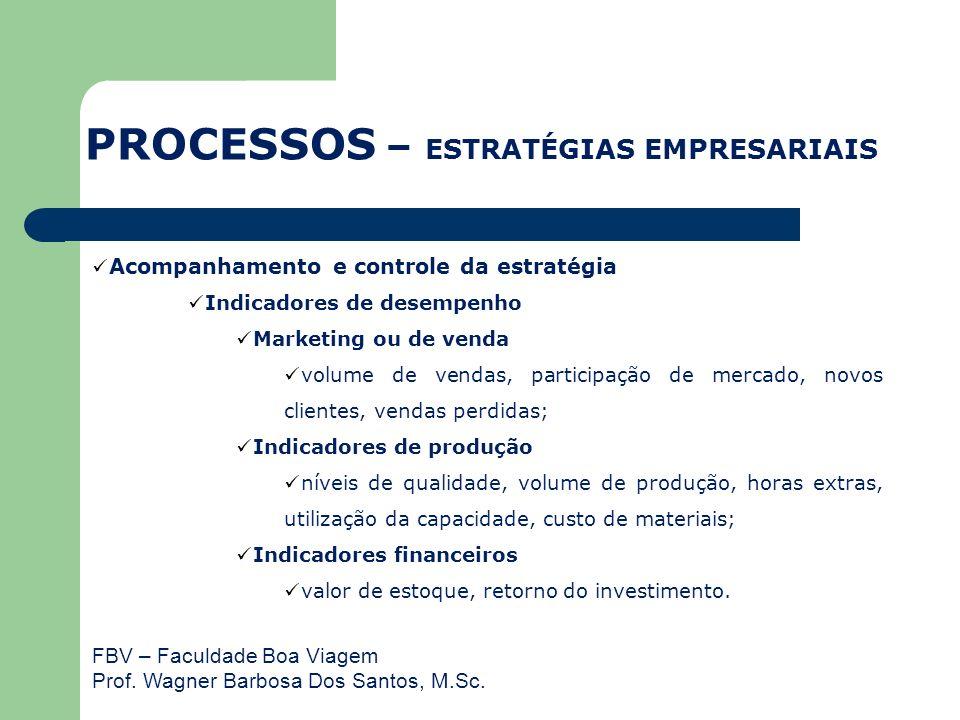 FBV – Faculdade Boa Viagem Prof. Wagner Barbosa Dos Santos, M.Sc. Acompanhamento e controle da estratégia Indicadores de desempenho Marketing ou de ve