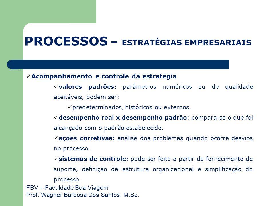 FBV – Faculdade Boa Viagem Prof. Wagner Barbosa Dos Santos, M.Sc. Acompanhamento e controle da estratégia valores padrões: parâmetros numéricos ou de