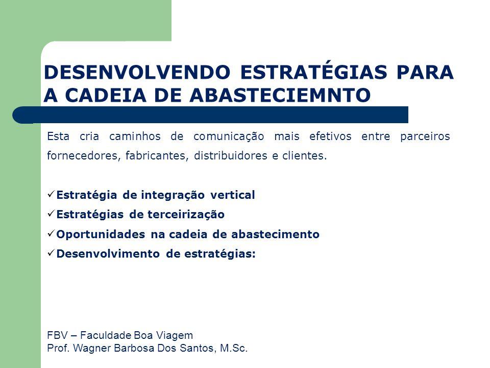 FBV – Faculdade Boa Viagem Prof. Wagner Barbosa Dos Santos, M.Sc. Esta cria caminhos de comunicação mais efetivos entre parceiros fornecedores, fabric
