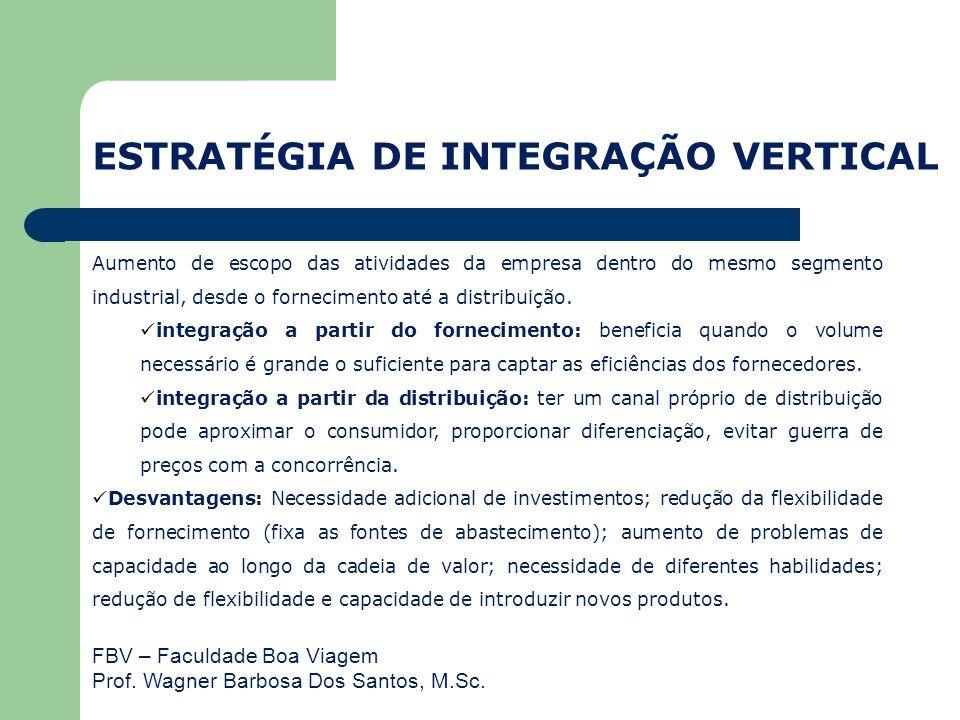 FBV – Faculdade Boa Viagem Prof. Wagner Barbosa Dos Santos, M.Sc. Aumento de escopo das atividades da empresa dentro do mesmo segmento industrial, des