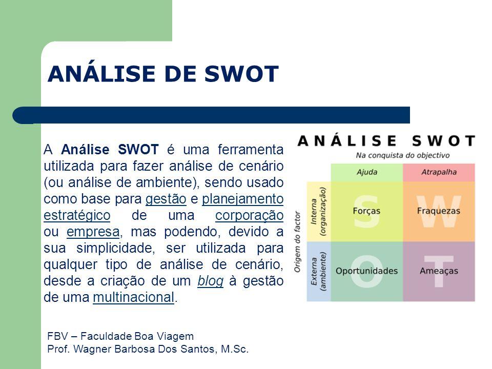 FBV – Faculdade Boa Viagem Prof. Wagner Barbosa Dos Santos, M.Sc. ANÁLISE DE SWOT A Análise SWOT é uma ferramenta utilizada para fazer análise de cená
