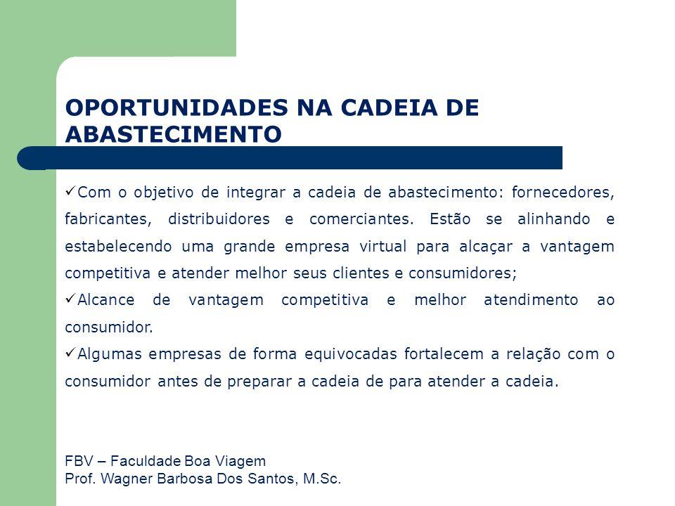 FBV – Faculdade Boa Viagem Prof. Wagner Barbosa Dos Santos, M.Sc. Com o objetivo de integrar a cadeia de abastecimento: fornecedores, fabricantes, dis