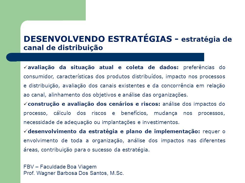 FBV – Faculdade Boa Viagem Prof. Wagner Barbosa Dos Santos, M.Sc. avaliação da situação atual e coleta de dados: preferências do consumidor, caracterí
