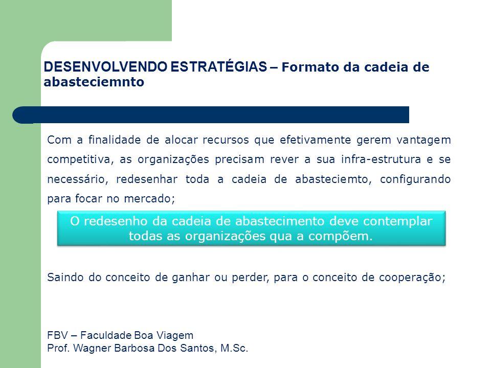 FBV – Faculdade Boa Viagem Prof. Wagner Barbosa Dos Santos, M.Sc. Com a finalidade de alocar recursos que efetivamente gerem vantagem competitiva, as