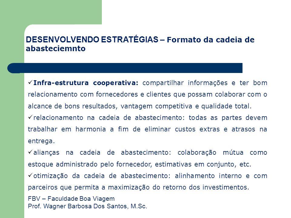 FBV – Faculdade Boa Viagem Prof. Wagner Barbosa Dos Santos, M.Sc. Infra-estrutura cooperativa: compartilhar informações e ter bom relacionamento com f