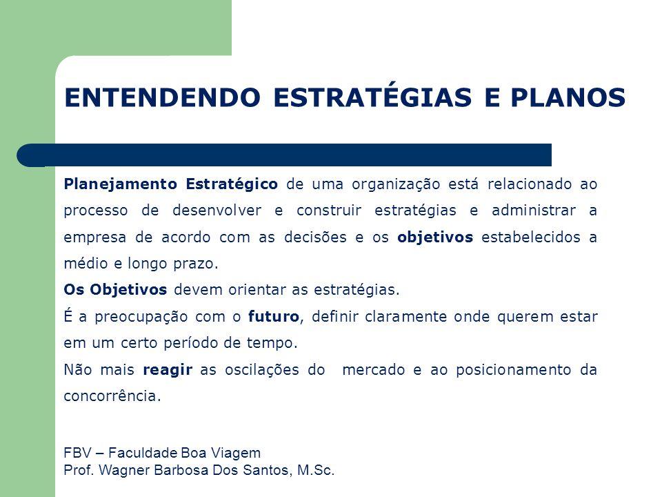 FBV – Faculdade Boa Viagem Prof. Wagner Barbosa Dos Santos, M.Sc. Planejamento Estratégico de uma organização está relacionado ao processo de desenvol