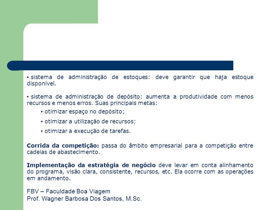 FBV – Faculdade Boa Viagem Prof. Wagner Barbosa Dos Santos, M.Sc. sistema de administração de estoques: deve garantir que haja estoque disponível. sis