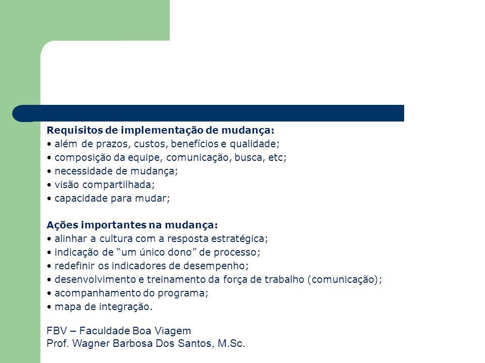 FBV – Faculdade Boa Viagem Prof. Wagner Barbosa Dos Santos, M.Sc. Requisitos de implementação de mudança: além de prazos, custos, benefícios e qualida
