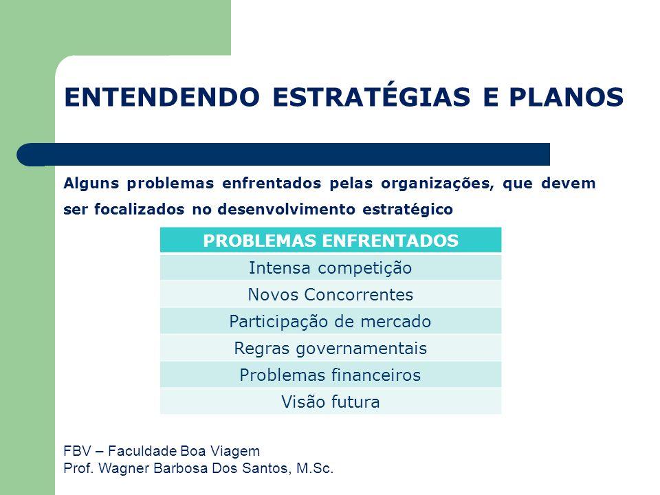 FBV – Faculdade Boa Viagem Prof. Wagner Barbosa Dos Santos, M.Sc. Alguns problemas enfrentados pelas organizações, que devem ser focalizados no desenv