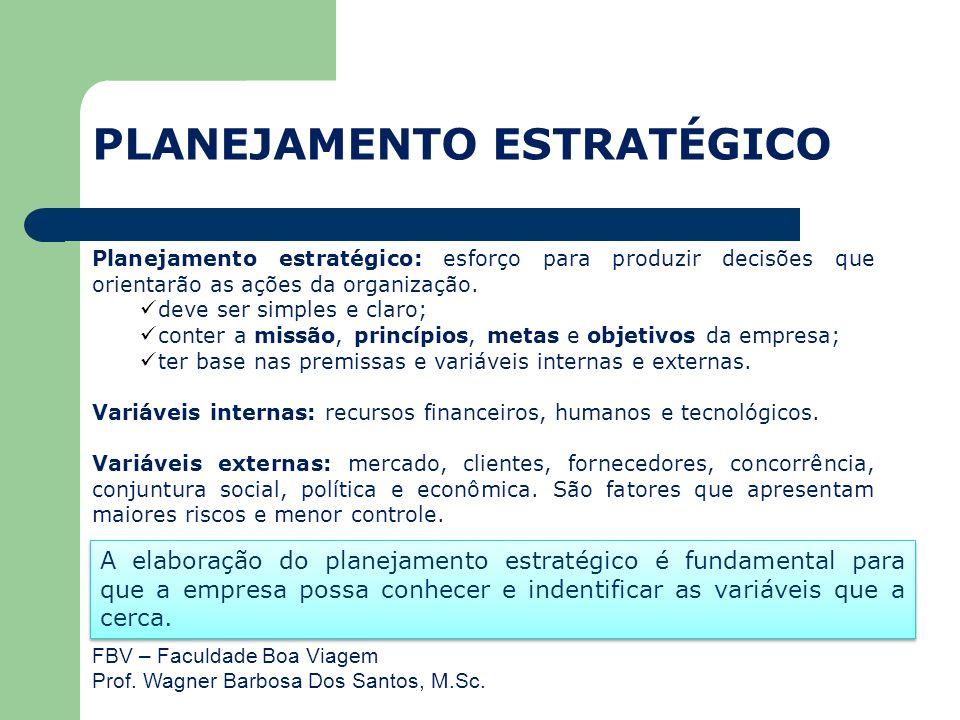 FBV – Faculdade Boa Viagem Prof. Wagner Barbosa Dos Santos, M.Sc. Planejamento estratégico: esforço para produzir decisões que orientarão as ações da