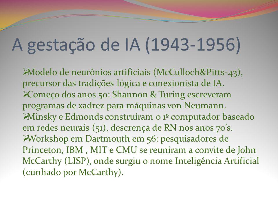 A gestação de IA (1943-1956) Modelo de neurônios artificiais (McCulloch&Pitts-43), precursor das tradições lógica e conexionista de IA.