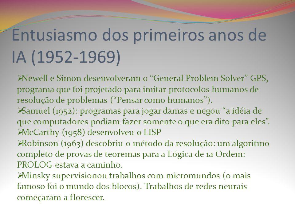 Entusiasmo dos primeiros anos de IA (1952-1969) Newell e Simon desenvolveram o General Problem Solver GPS, programa que foi projetado para imitar protocolos humanos de resolução de problemas (Pensar como humanos).