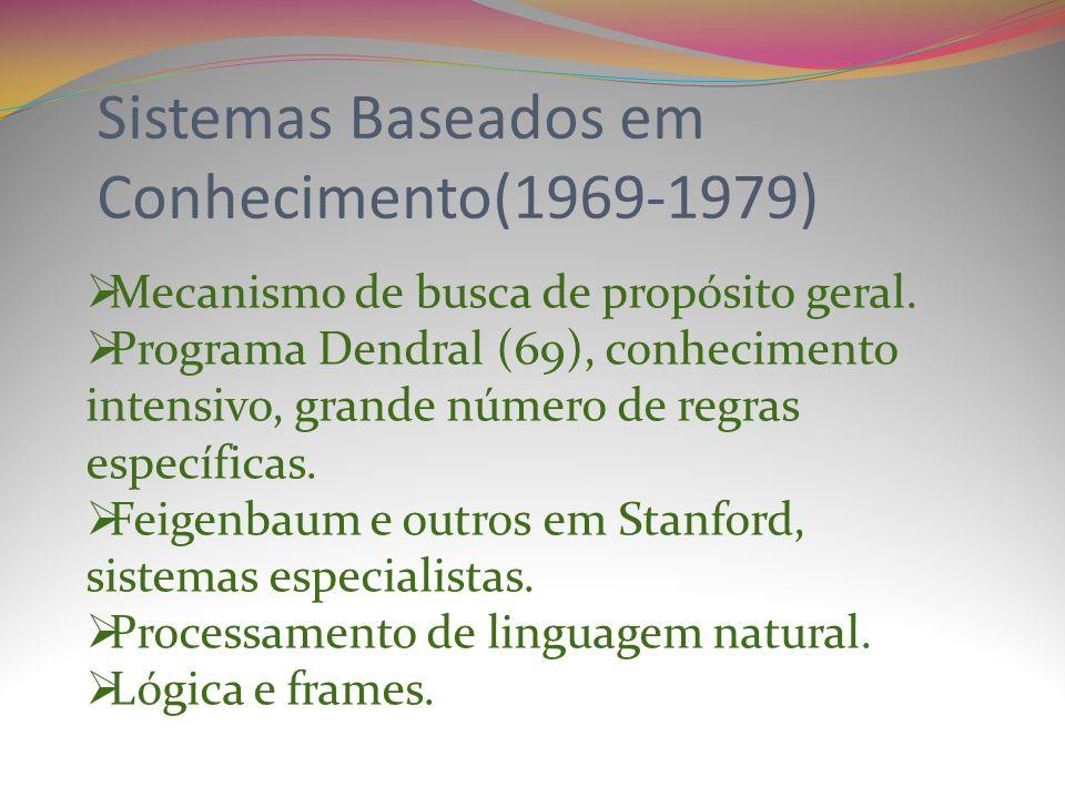 Sistemas Baseados em Conhecimento(1969-1979) Mecanismo de busca de propósito geral.