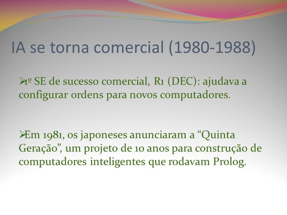 IA se torna comercial (1980-1988) 1º SE de sucesso comercial, R1 (DEC): ajudava a configurar ordens para novos computadores.